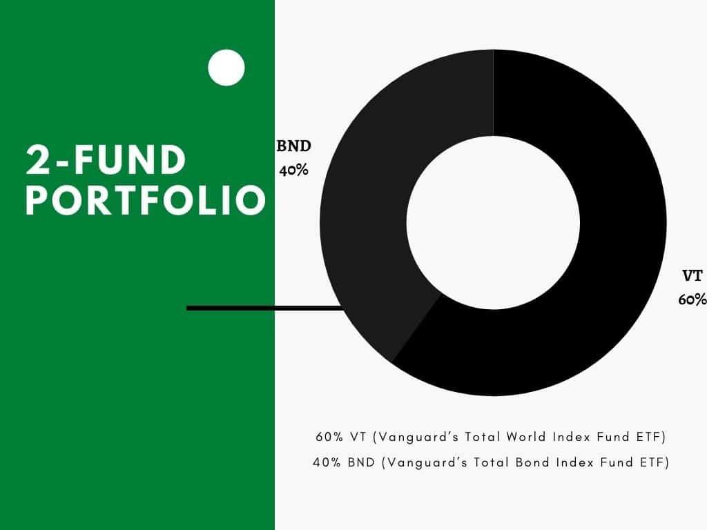 2-fund portfolio