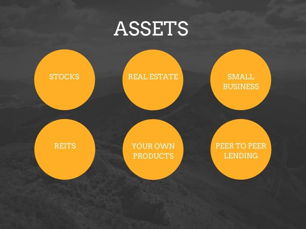 Different forms of assets such as stocks, real estate, small business, REITs, your own products, peer to peer lending